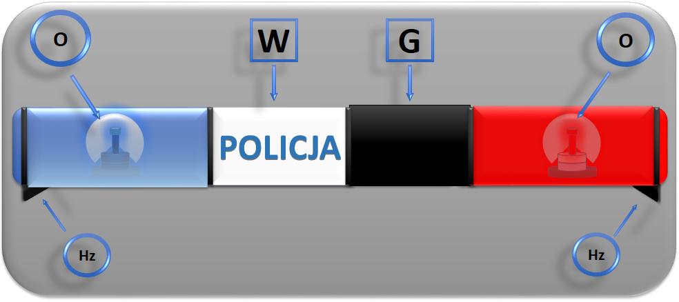 Lampa-Obrotowe - Policja W i G